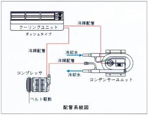 マリンエアコン 主機駆動形 冷房専用_2